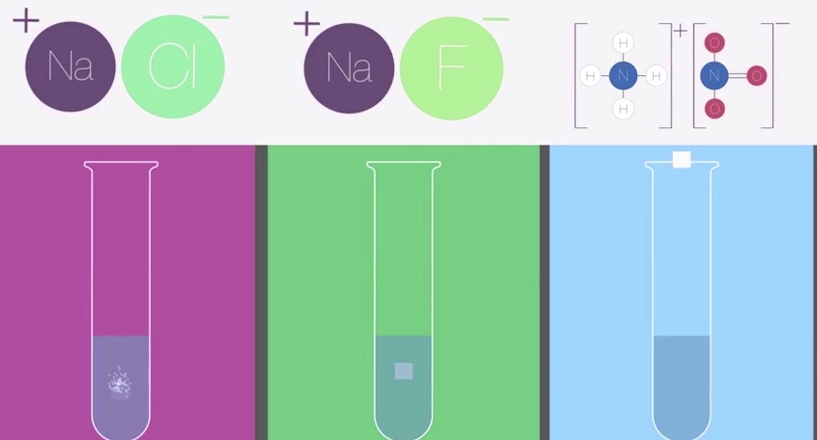 Chem A Video Intro Image