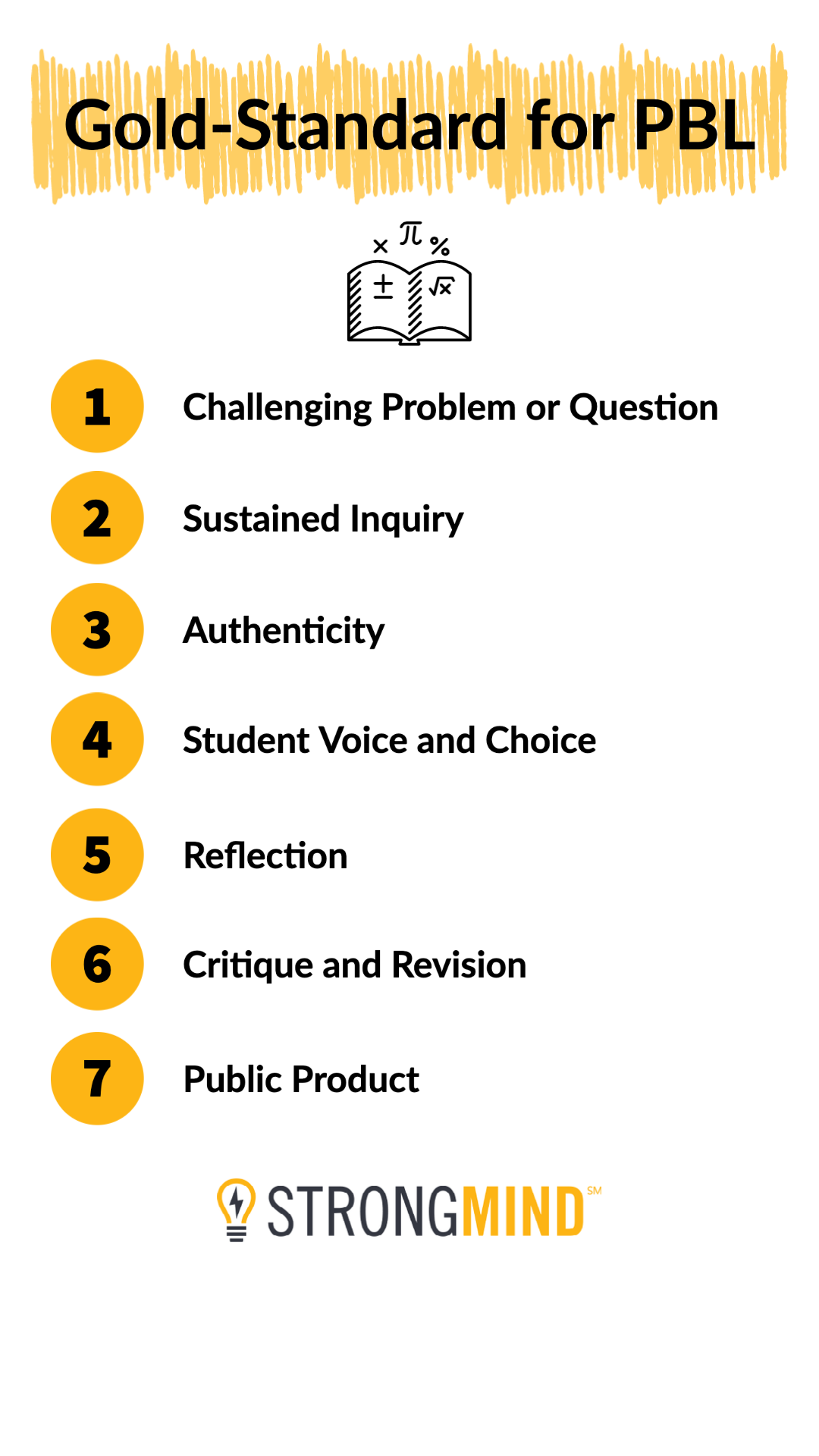 gold standard for pbl